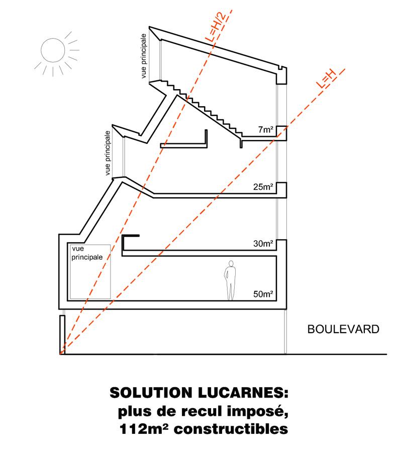 lucarnes-3