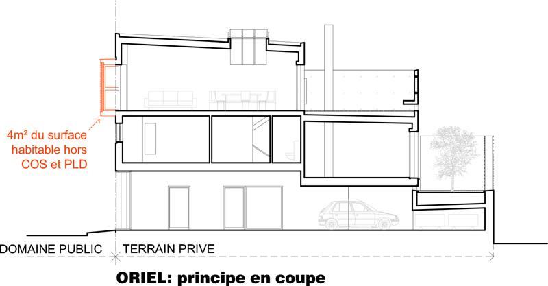 Plan de l'oriel de la maison J. à Bagnolet